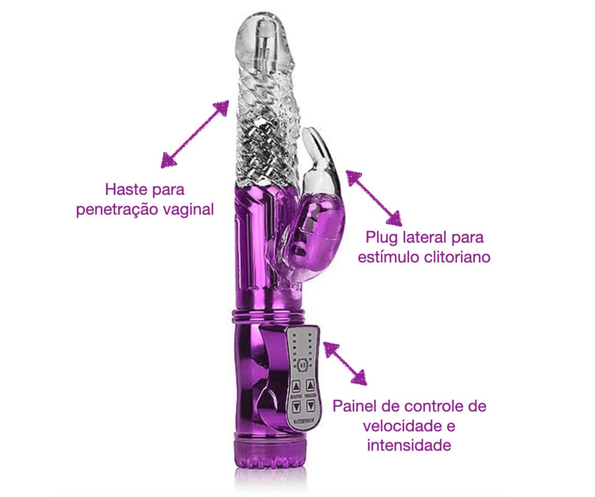 Anatomia do Vibrador Rabbit